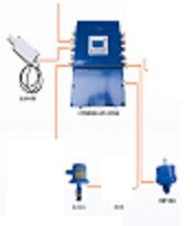 ZP127矿用皮带超温烟雾防火除尘自动洒水装置