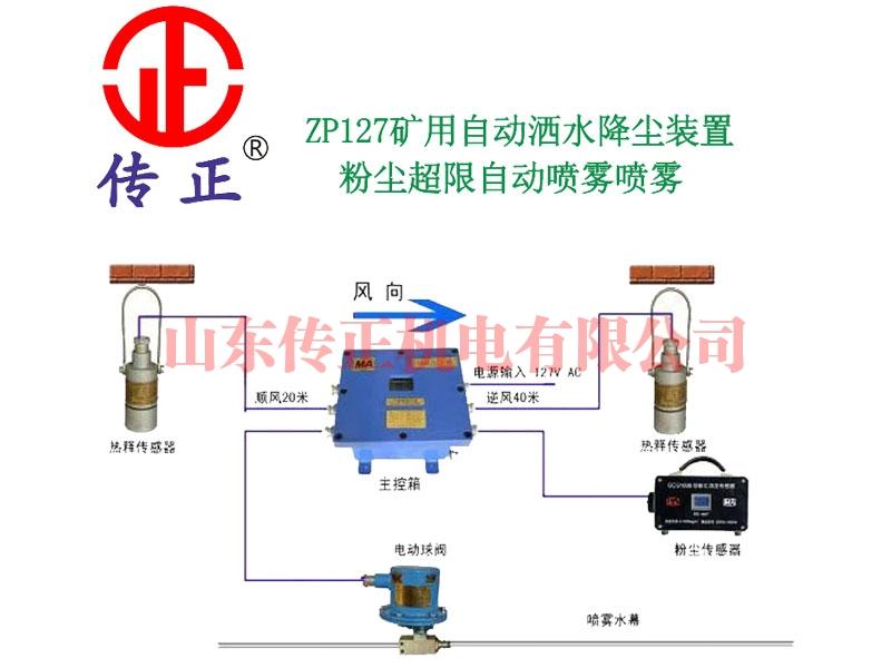 ZP127矿用自动洒水装置---粉尘超限自动喷雾