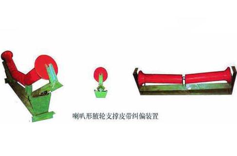 沈阳CZ-MC型腋轮摩擦皮带纠偏装置